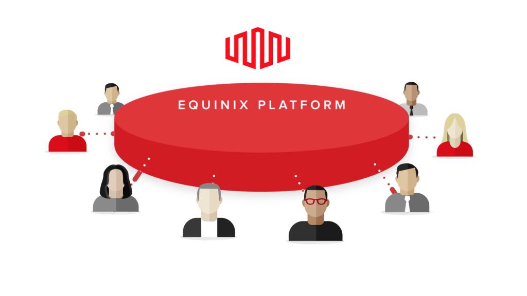Equinix platform graphic